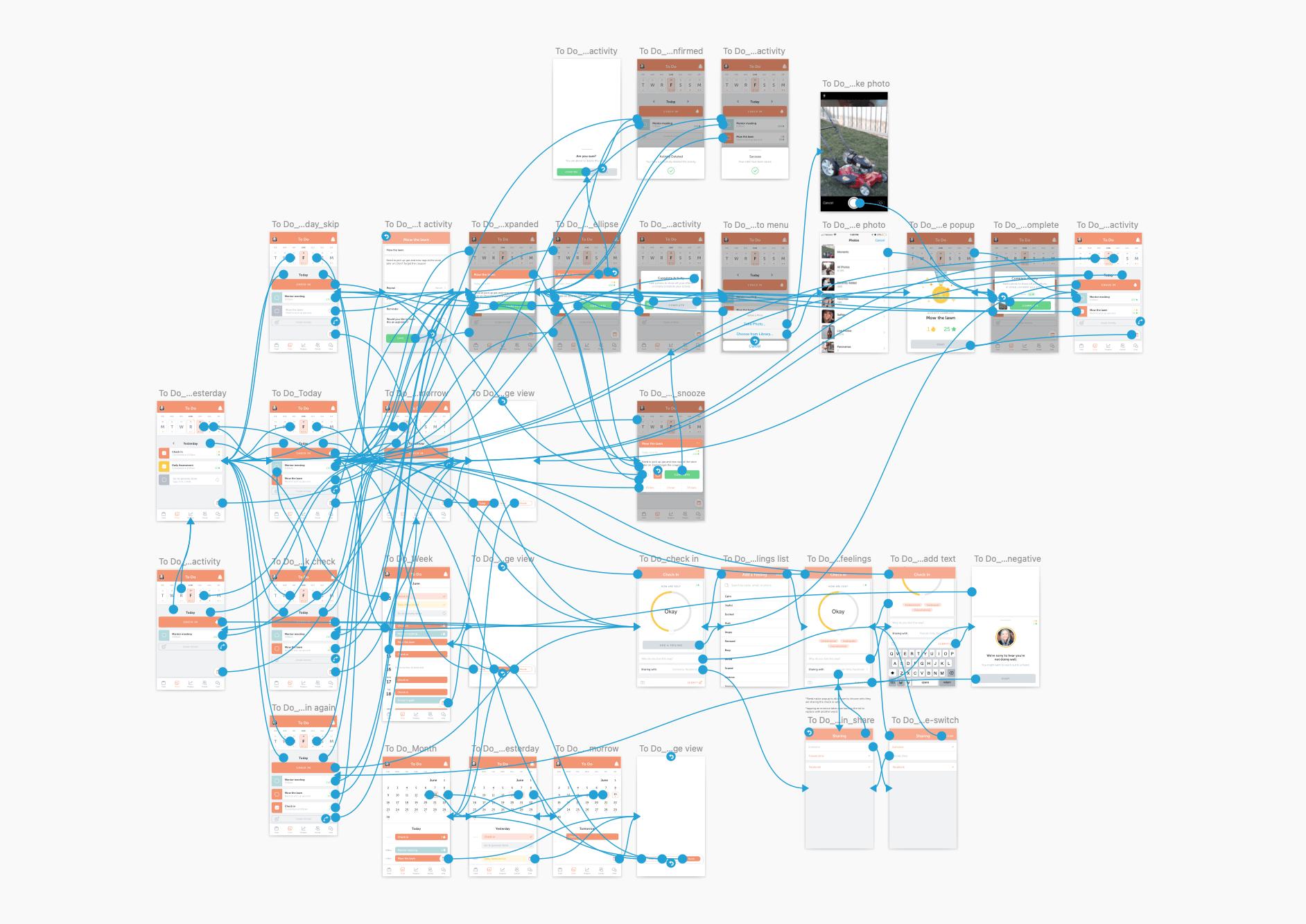 StrongWell Community App prototype user flow