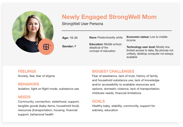 StrongWell User Persona